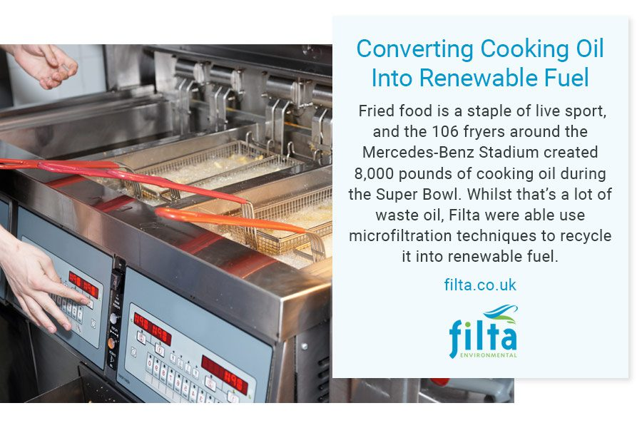 Cooking Oil to Renewable Fuel - Filta Environmental UK