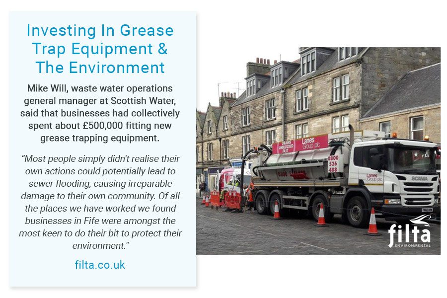 Grease Trap Equipment - Filta Environmental - UK
