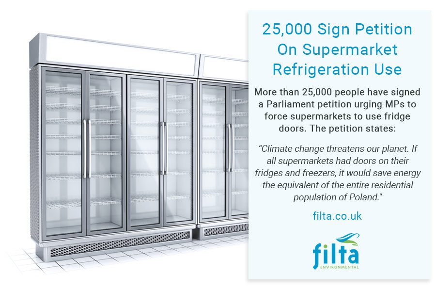 Climate Change - Supermarket Fridge Doors - Filta Environmental