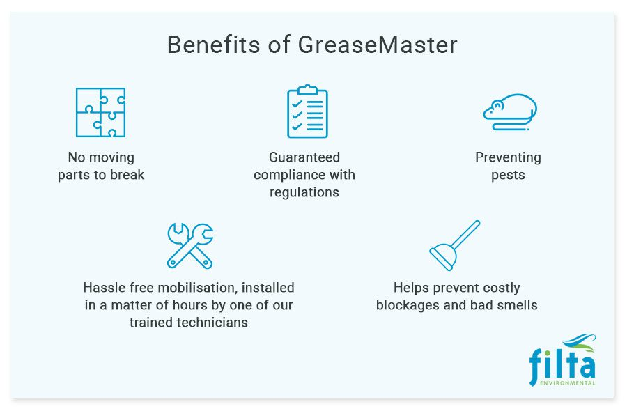 Benefits of GreaseMaster - Filta Environmental UK