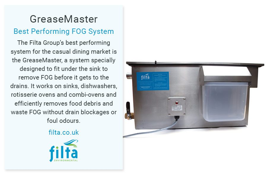 GreaseMaster - Best Performing FOG - Filta Environmental UK