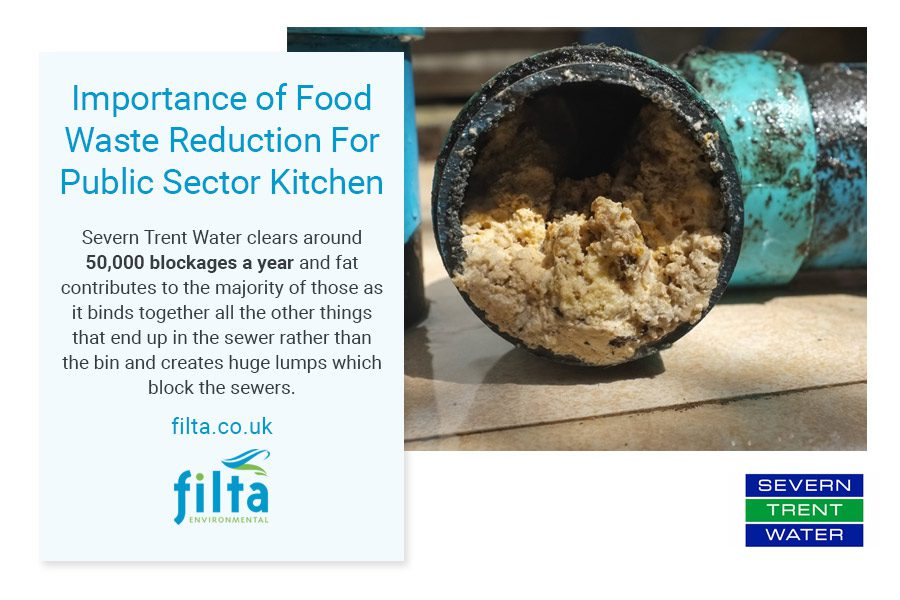 Importance of Food Waste Reduction in the Public Sector Kitchens - Filta UK