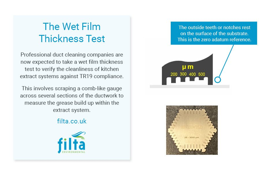 The Wet Film Thickness Test - Duct Cleaning