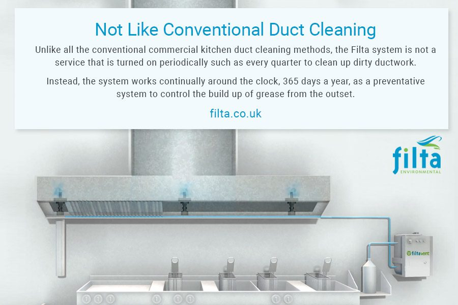 Automatic Commercial Duct Cleaning Sevice - Filta Environmental UK