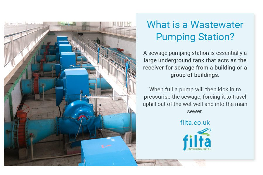 What is a Wastewater Pumping Station - Filta Environmental UK