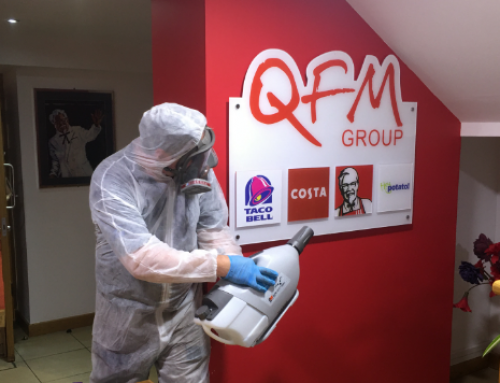 QFM Group COVID-19 Solutions