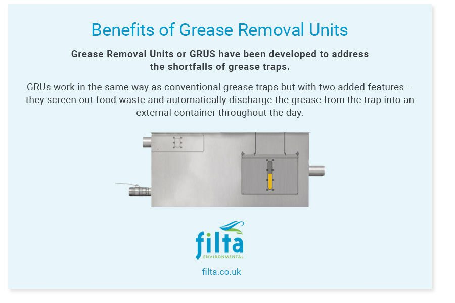 Benefits Grease Removal Units - Grease Trap Commercial Kitchen - Filta