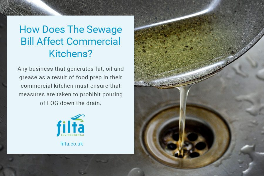 Sewage Bill Commercial Kitchens - Oil Drain - Filta Environmental UK